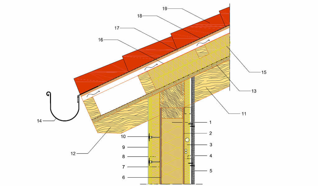 case legno sistema telaio